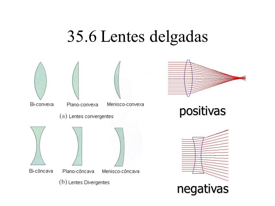 35.6 Lentes delgadas positivas negativas