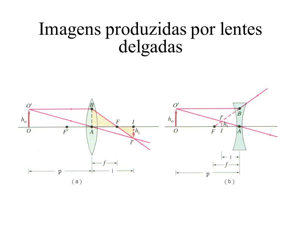 Imagens produzidas por lentes delgadas p p