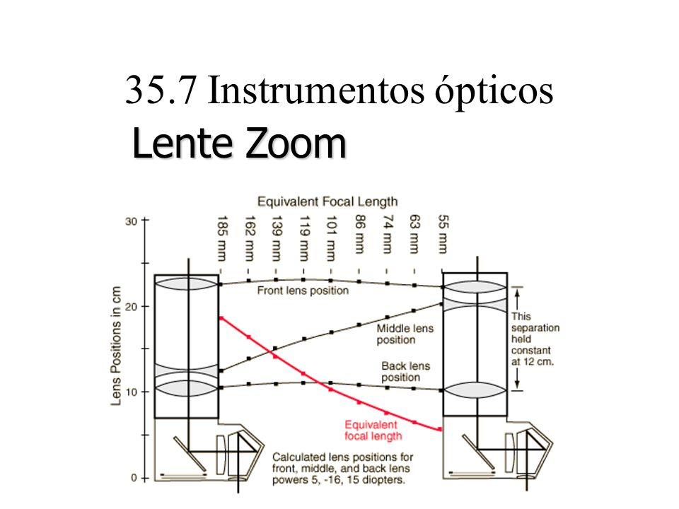 35.7 Instrumentos ópticos Lente Zoom