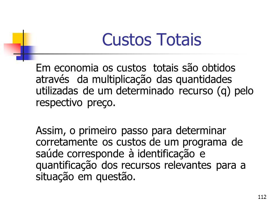 112 Custos Totais Em economia os custos totais são obtidos através da multiplicação das quantidades utilizadas de um determinado recurso (q) pelo resp
