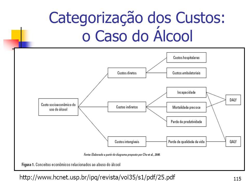 115 Categorização dos Custos: o Caso do Álcool http://www.hcnet.usp.br/ipq/revista/vol35/s1/pdf/25.pdf