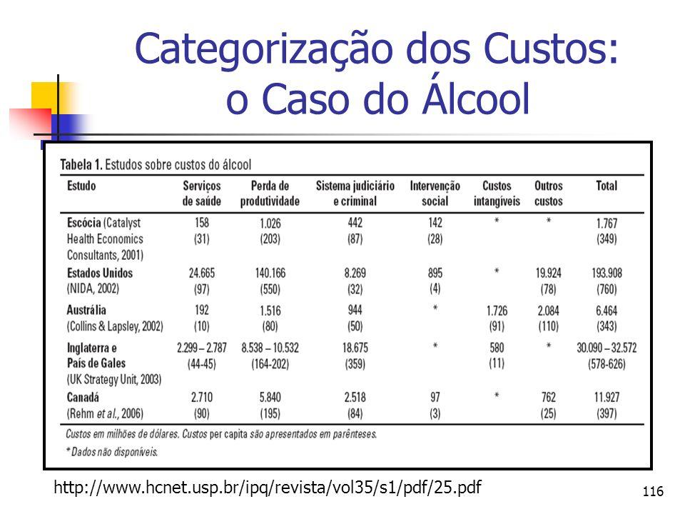 116 Categorização dos Custos: o Caso do Álcool http://www.hcnet.usp.br/ipq/revista/vol35/s1/pdf/25.pdf