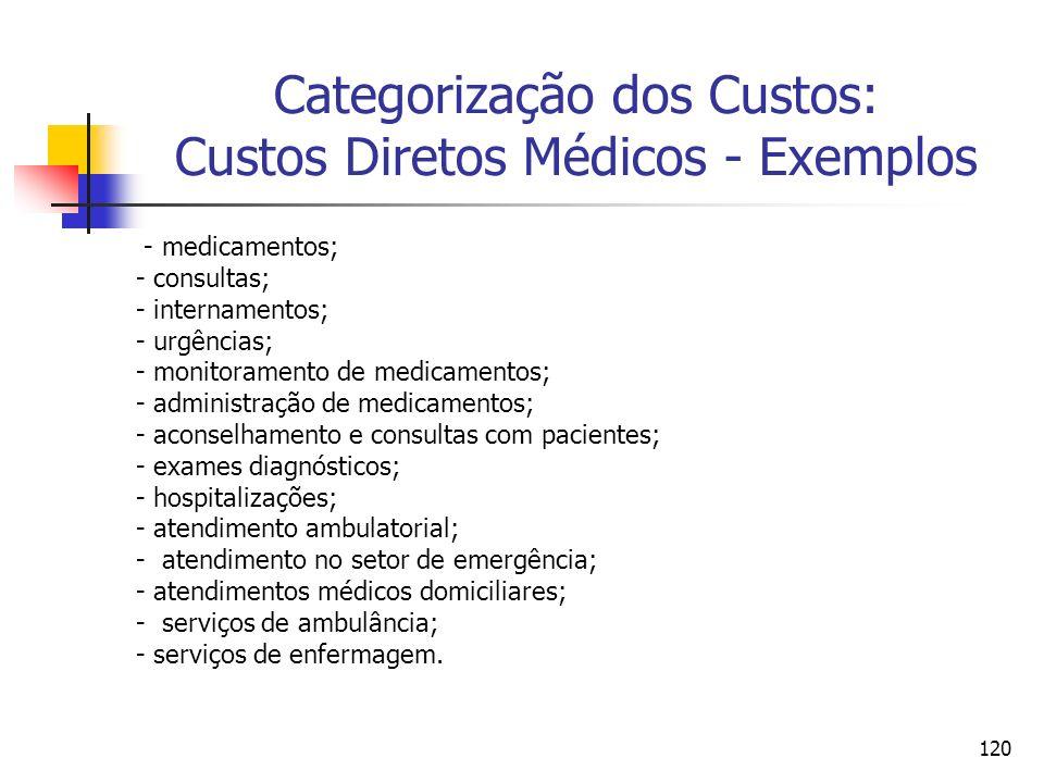 120 Categorização dos Custos: Custos Diretos Médicos - Exemplos - medicamentos; - consultas; - internamentos; - urgências; - monitoramento de medicame