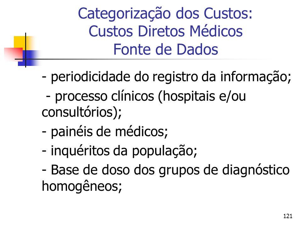 121 Categorização dos Custos: Custos Diretos Médicos Fonte de Dados - periodicidade do registro da informação; - processo clínicos (hospitais e/ou con