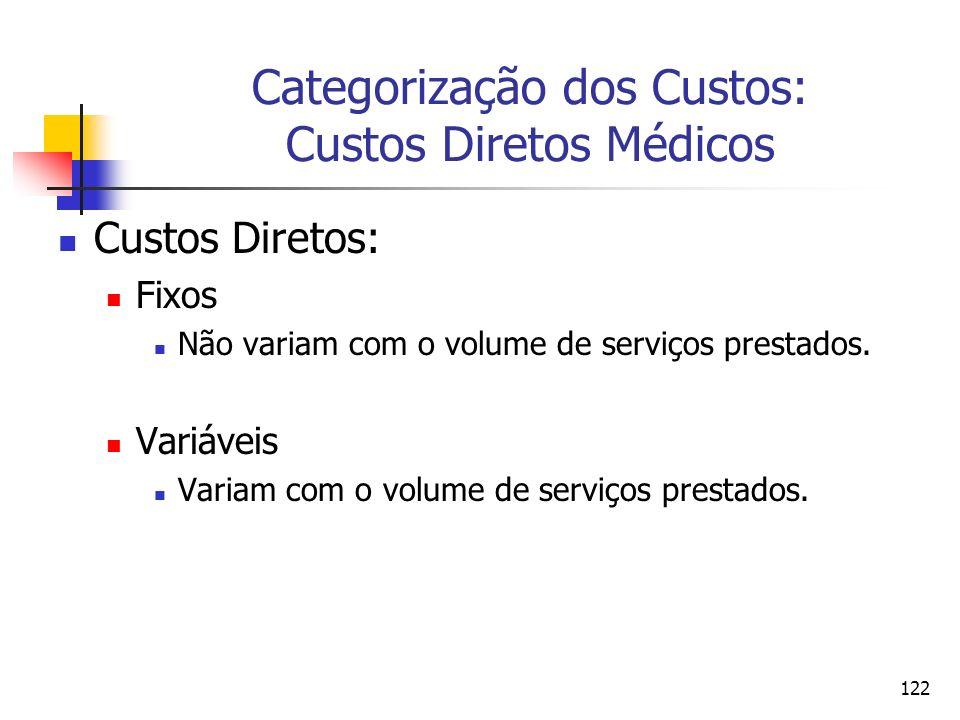 122 Custos Diretos: Fixos Não variam com o volume de serviços prestados. Variáveis Variam com o volume de serviços prestados. Categorização dos Custos