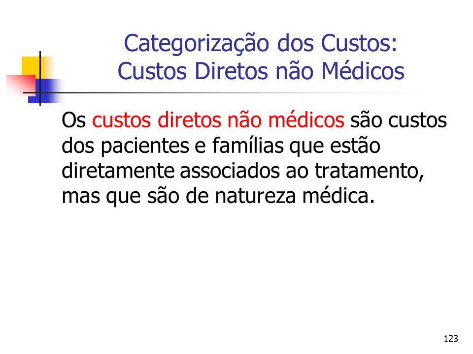123 Categorização dos Custos: Custos Diretos não Médicos Os custos diretos não médicos são custos dos pacientes e famílias que estão diretamente assoc