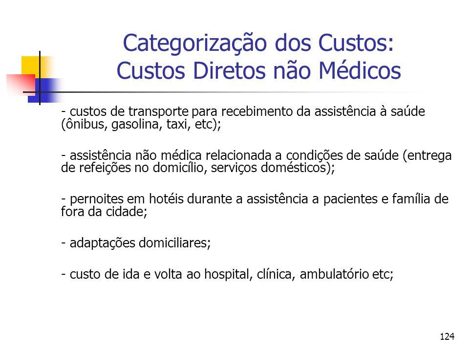 124 Categorização dos Custos: Custos Diretos não Médicos - custos de transporte para recebimento da assistência à saúde (ônibus, gasolina, taxi, etc);