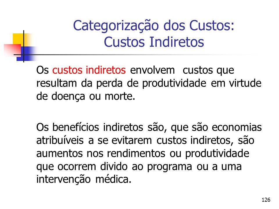 126 Categorização dos Custos: Custos Indiretos Os custos indiretos envolvem custos que resultam da perda de produtividade em virtude de doença ou mort