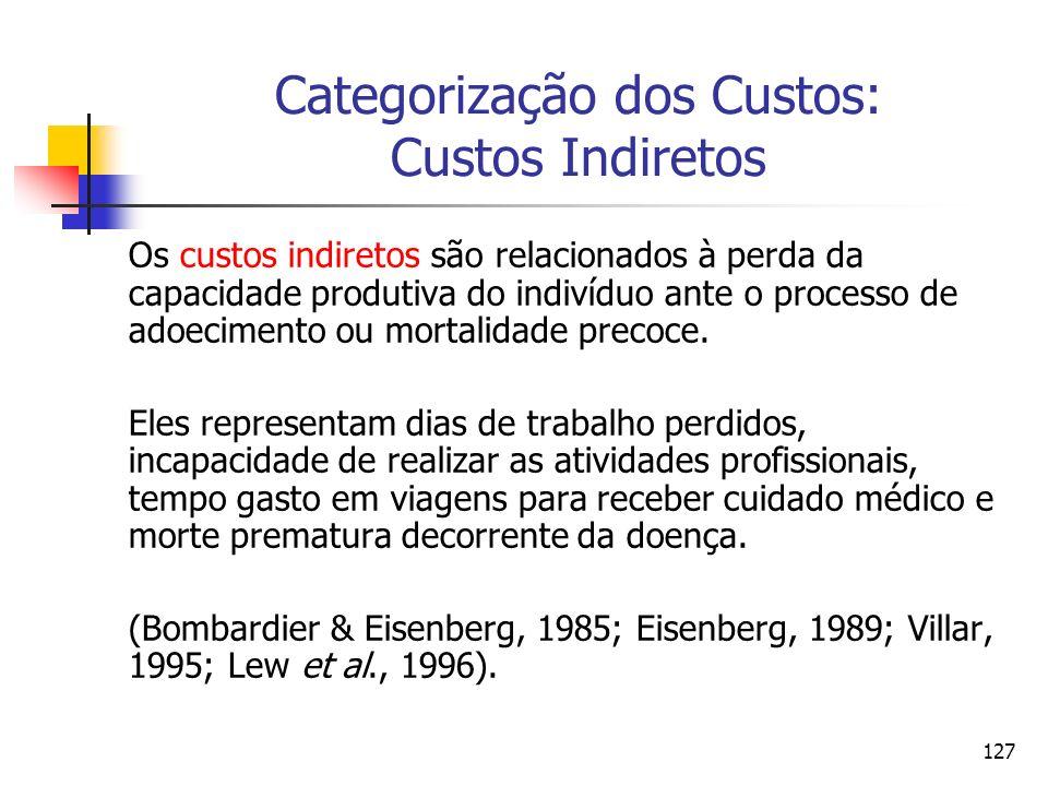127 Categorização dos Custos: Custos Indiretos Os custos indiretos são relacionados à perda da capacidade produtiva do indivíduo ante o processo de ad