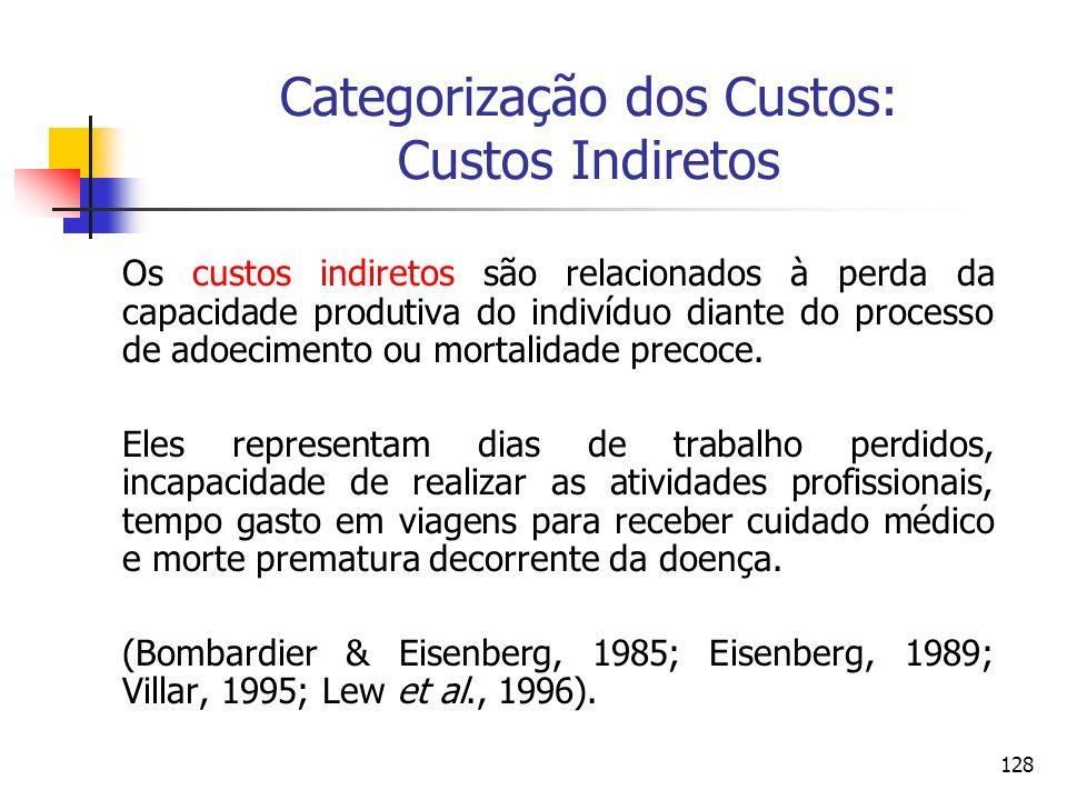 128 Os custos indiretos são relacionados à perda da capacidade produtiva do indivíduo diante do processo de adoecimento ou mortalidade precoce. Eles r