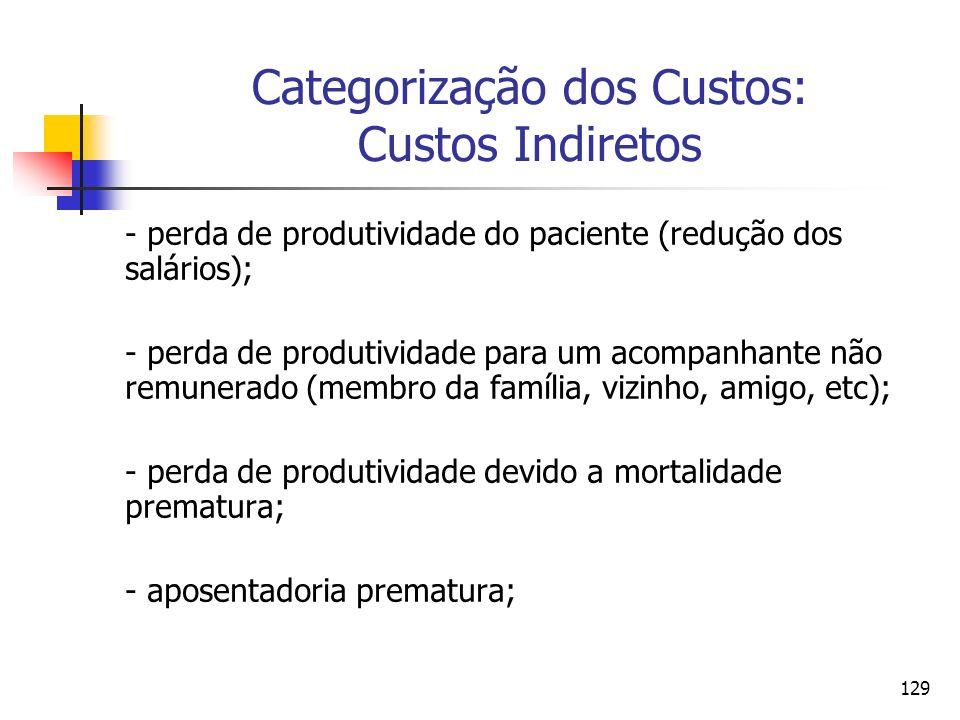 129 Categorização dos Custos: Custos Indiretos - perda de produtividade do paciente (redução dos salários); - perda de produtividade para um acompanha