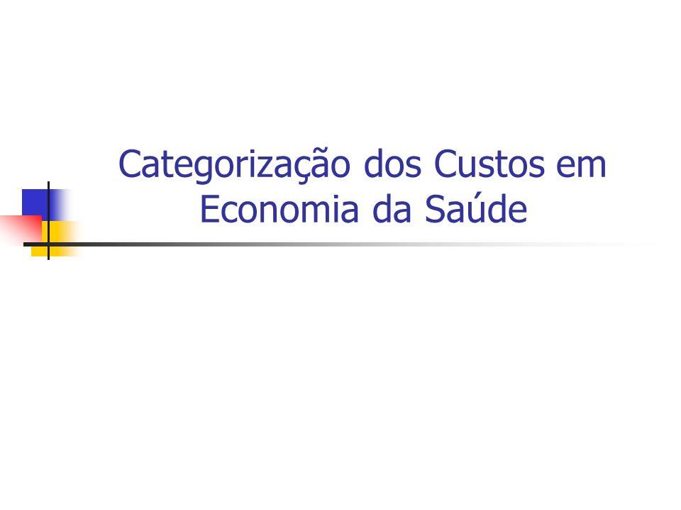 Categorização dos Custos em Economia da Saúde