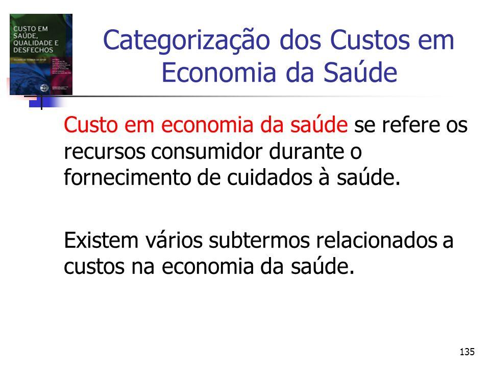 135 Categorização dos Custos em Economia da Saúde Custo em economia da saúde se refere os recursos consumidor durante o fornecimento de cuidados à saú