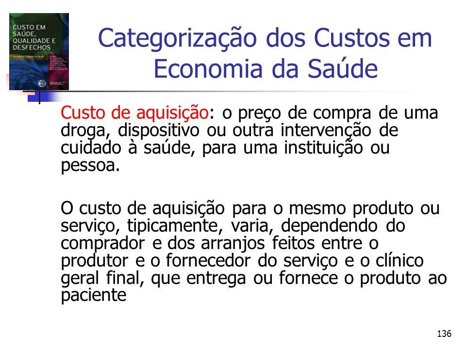 136 Categorização dos Custos em Economia da Saúde Custo de aquisição: o preço de compra de uma droga, dispositivo ou outra intervenção de cuidado à sa