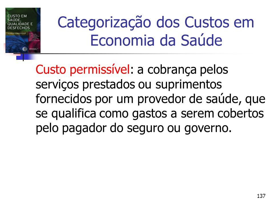 137 Categorização dos Custos em Economia da Saúde Custo permissível: a cobrança pelos serviços prestados ou suprimentos fornecidos por um provedor de