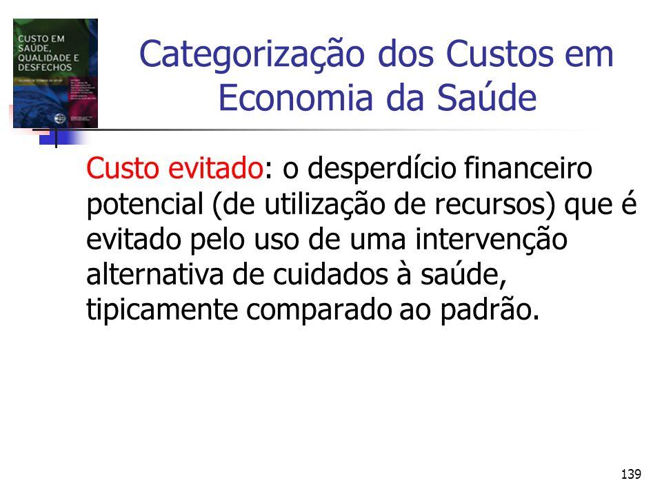 139 Categorização dos Custos em Economia da Saúde Custo evitado: o desperdício financeiro potencial (de utilização de recursos) que é evitado pelo uso