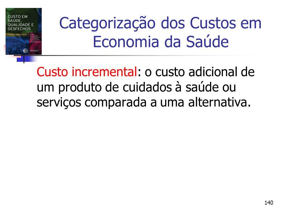 140 Categorização dos Custos em Economia da Saúde Custo incremental: o custo adicional de um produto de cuidados à saúde ou serviços comparada a uma a