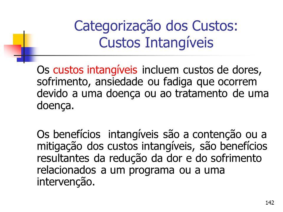 142 Categorização dos Custos: Custos Intangíveis Os custos intangíveis incluem custos de dores, sofrimento, ansiedade ou fadiga que ocorrem devido a u
