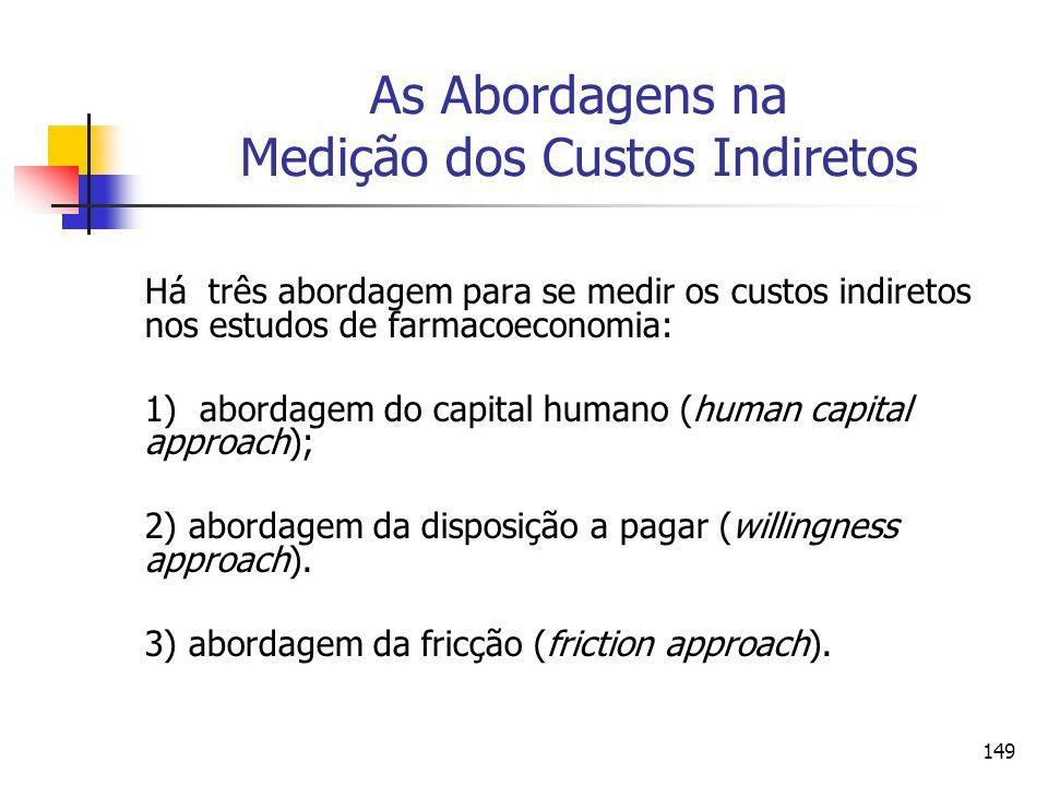 149 As Abordagens na Medição dos Custos Indiretos Há três abordagem para se medir os custos indiretos nos estudos de farmacoeconomia: 1) abordagem do