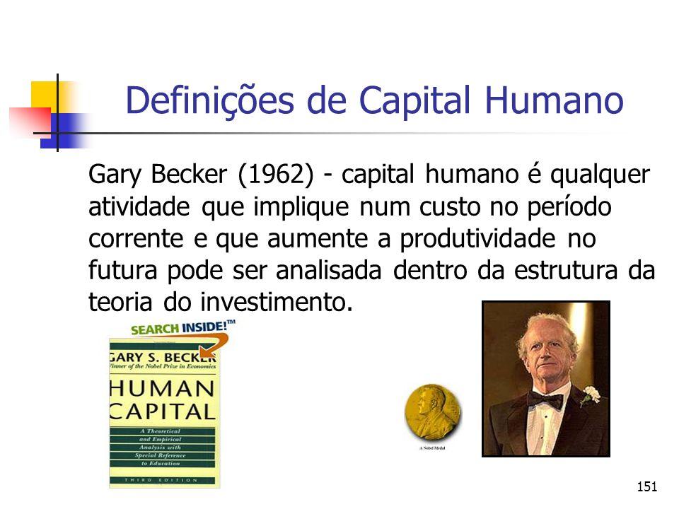 151 Definições de Capital Humano Gary Becker (1962) - capital humano é qualquer atividade que implique num custo no período corrente e que aumente a p