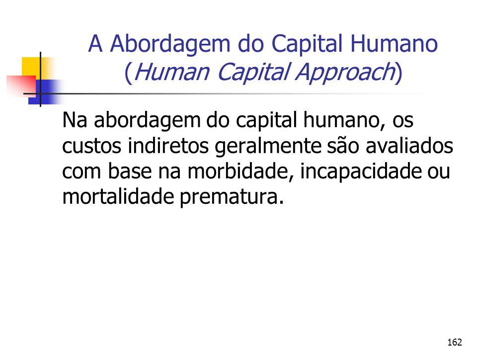 162 Na abordagem do capital humano, os custos indiretos geralmente são avaliados com base na morbidade, incapacidade ou mortalidade prematura. A Abord