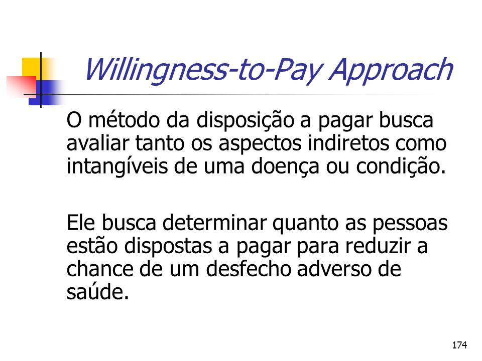 174 Willingness-to-Pay Approach O método da disposição a pagar busca avaliar tanto os aspectos indiretos como intangíveis de uma doença ou condição. E