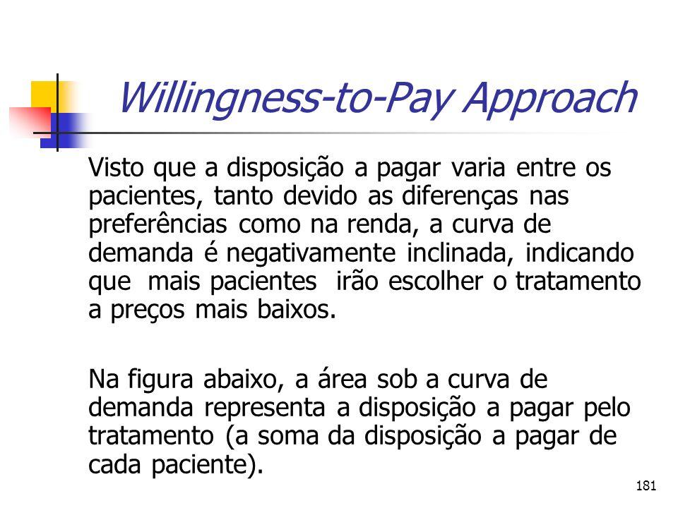 181 Willingness-to-Pay Approach Visto que a disposição a pagar varia entre os pacientes, tanto devido as diferenças nas preferências como na renda, a