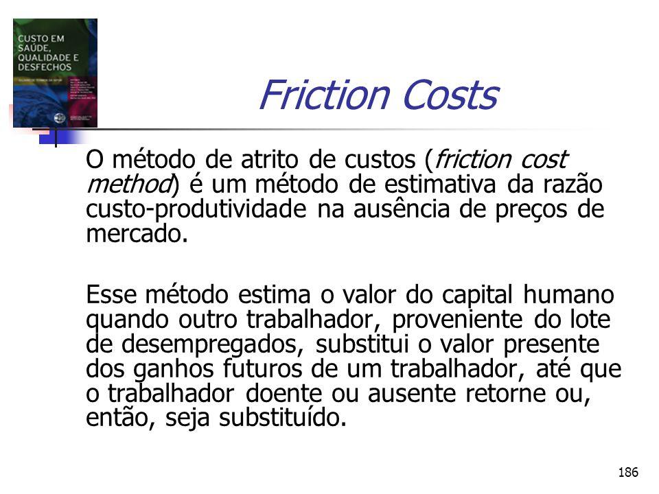 186 Friction Costs O método de atrito de custos (friction cost method) é um método de estimativa da razão custo-produtividade na ausência de preços de