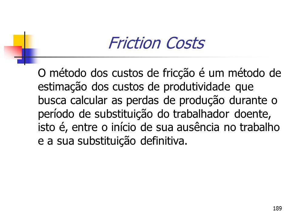 189 Friction Costs O método dos custos de fricção é um método de estimação dos custos de produtividade que busca calcular as perdas de produção durant
