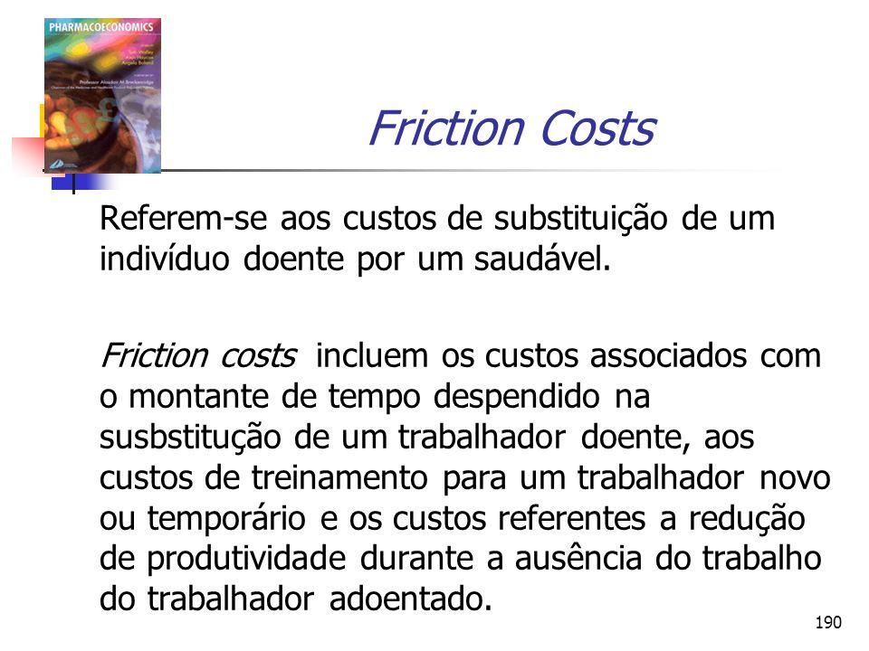 190 Friction Costs Referem-se aos custos de substituição de um indivíduo doente por um saudável. Friction costs incluem os custos associados com o mon