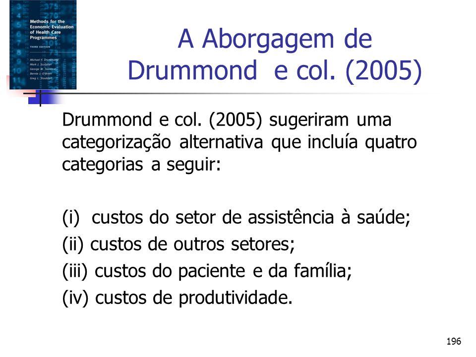196 A Aborgagem de Drummond e col. (2005) Drummond e col. (2005) sugeriram uma categorização alternativa que incluía quatro categorias a seguir: (i) c