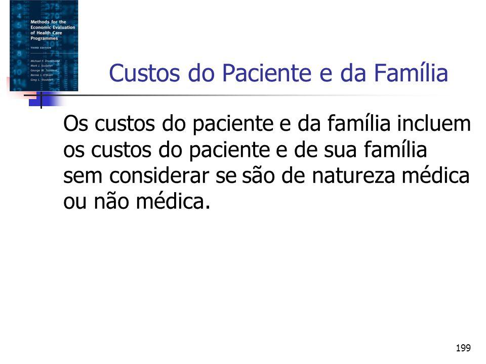 199 Custos do Paciente e da Família Os custos do paciente e da família incluem os custos do paciente e de sua família sem considerar se são de naturez