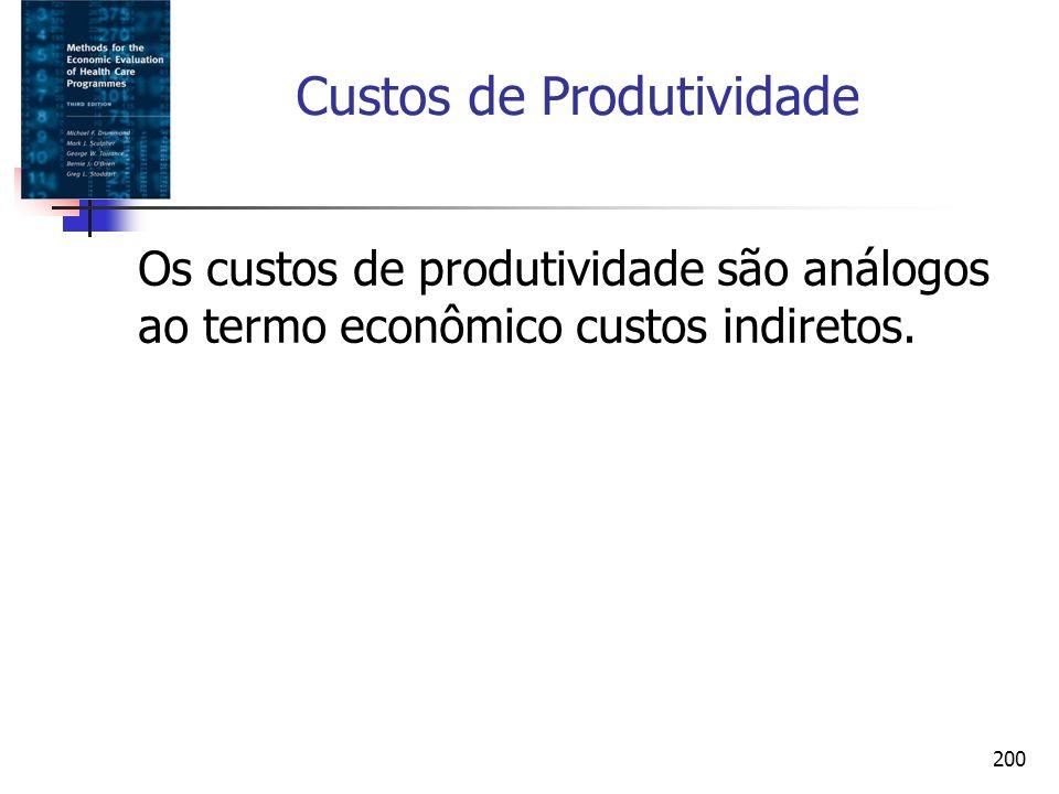 200 Custos de Produtividade Os custos de produtividade são análogos ao termo econômico custos indiretos.