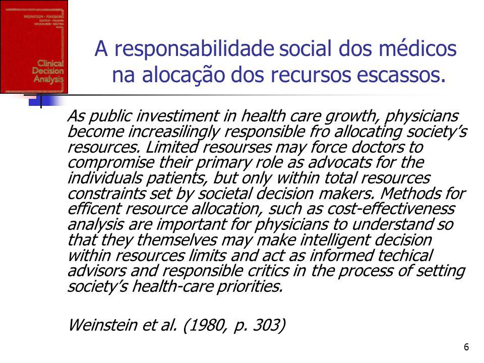 6 A responsabilidade social dos médicos na alocação dos recursos escassos. As public investiment in health care growth, physicians become increasiling