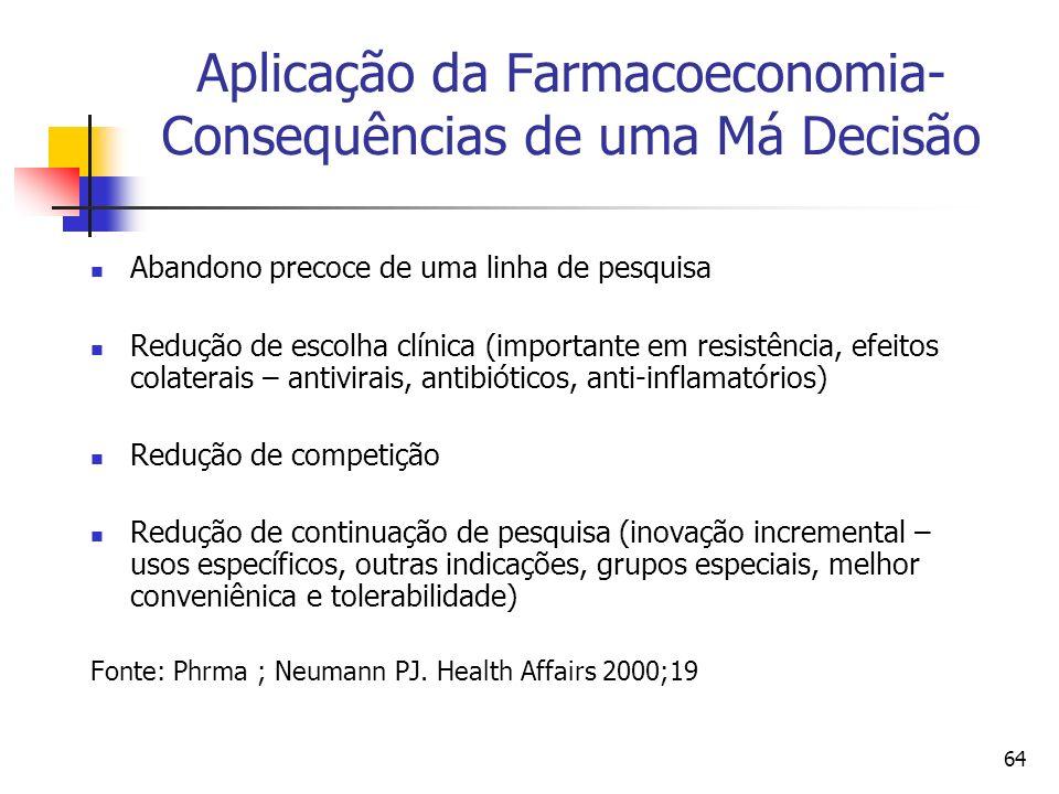 64 Aplicação da Farmacoeconomia- Consequências de uma Má Decisão Abandono precoce de uma linha de pesquisa Redução de escolha clínica (importante em r