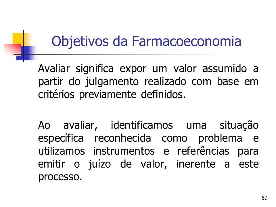 69 Objetivos da Farmacoeconomia Avaliar significa expor um valor assumido a partir do julgamento realizado com base em critérios previamente definidos