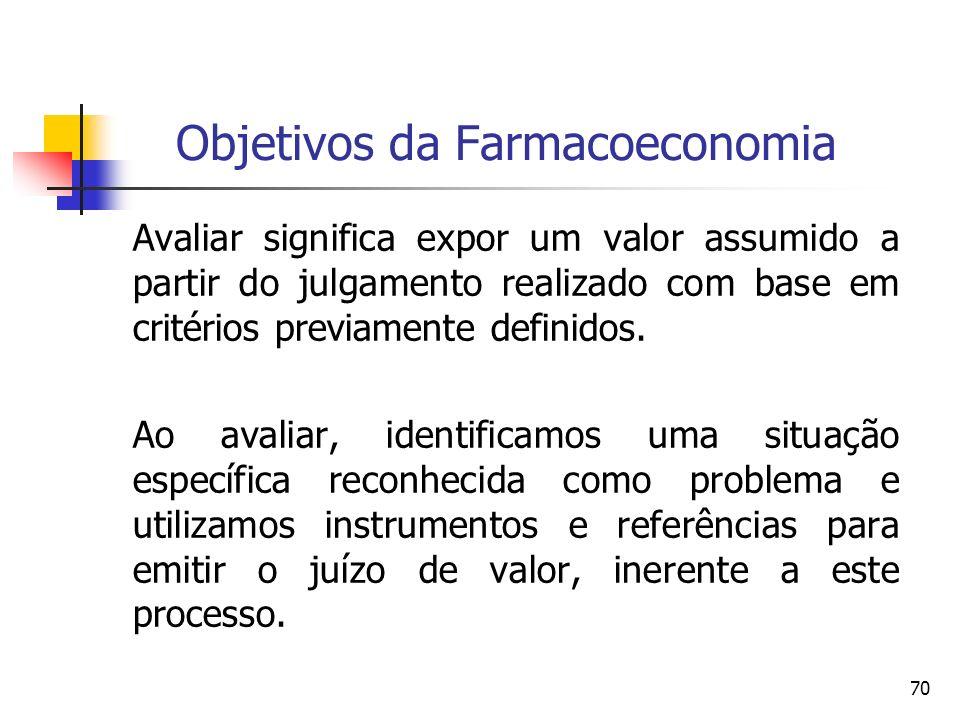 70 Objetivos da Farmacoeconomia Avaliar significa expor um valor assumido a partir do julgamento realizado com base em critérios previamente definidos
