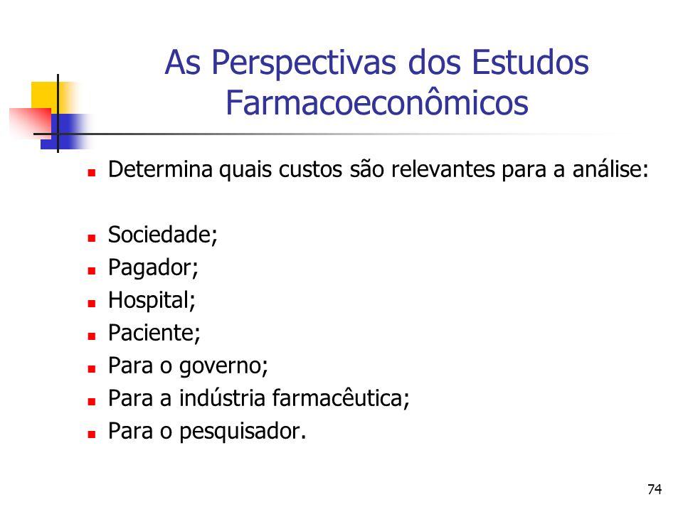 74 As Perspectivas dos Estudos Farmacoeconômicos Determina quais custos são relevantes para a análise: Sociedade; Pagador; Hospital; Paciente; Para o