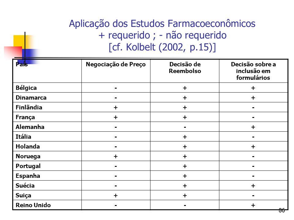 86 Aplicação dos Estudos Farmacoeconômicos + requerido ; - não requerido [cf. Kolbelt (2002, p.15)] PaísNegociação de PreçoDecisão de Reembolso Decisã
