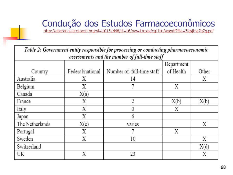 88 Condução dos Estudos Farmacoeconômicos http://oberon.sourceoecd.org/vl=10151448/cl=16/nw=1/rpsv/cgi-bin/wppdf?file=5lgsjhvj7q7g.pdf http://oberon.s
