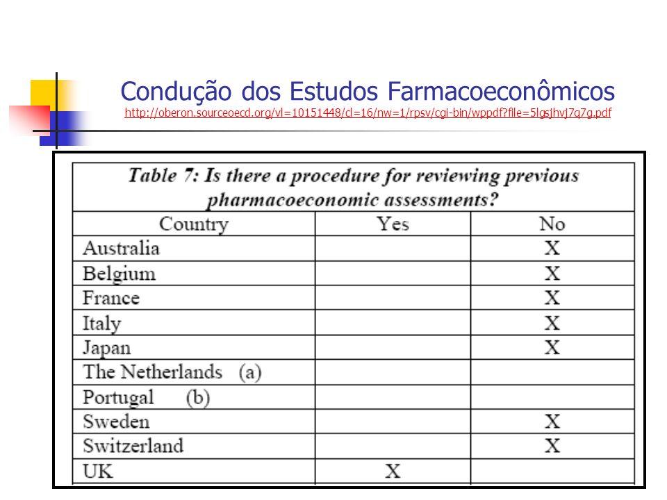 89 Condução dos Estudos Farmacoeconômicos http://oberon.sourceoecd.org/vl=10151448/cl=16/nw=1/rpsv/cgi-bin/wppdf?file=5lgsjhvj7q7g.pdf http://oberon.s