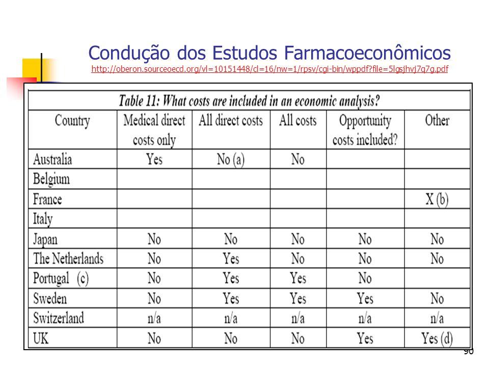 90 Condução dos Estudos Farmacoeconômicos http://oberon.sourceoecd.org/vl=10151448/cl=16/nw=1/rpsv/cgi-bin/wppdf?file=5lgsjhvj7q7g.pdf http://oberon.s