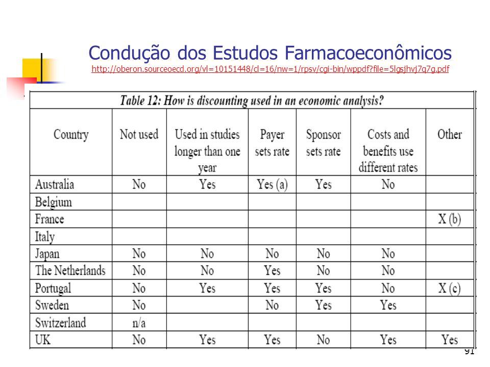 91 Condução dos Estudos Farmacoeconômicos http://oberon.sourceoecd.org/vl=10151448/cl=16/nw=1/rpsv/cgi-bin/wppdf?file=5lgsjhvj7q7g.pdf http://oberon.s