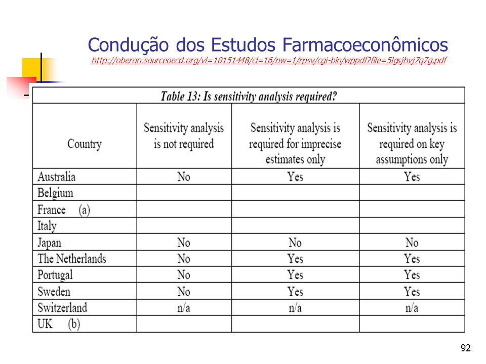 92 Condução dos Estudos Farmacoeconômicos http://oberon.sourceoecd.org/vl=10151448/cl=16/nw=1/rpsv/cgi-bin/wppdf?file=5lgsjhvj7q7g.pdf http://oberon.s