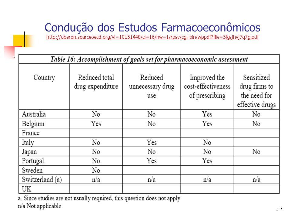 94 Condução dos Estudos Farmacoeconômicos http://oberon.sourceoecd.org/vl=10151448/cl=16/nw=1/rpsv/cgi-bin/wppdf?file=5lgsjhvj7q7g.pdf http://oberon.s