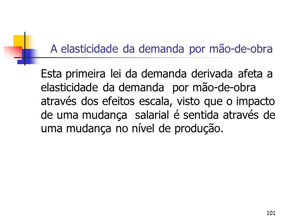 101 A elasticidade da demanda por mão-de-obra Esta primeira lei da demanda derivada afeta a elasticidade da demanda por mão-de-obra através dos efeito