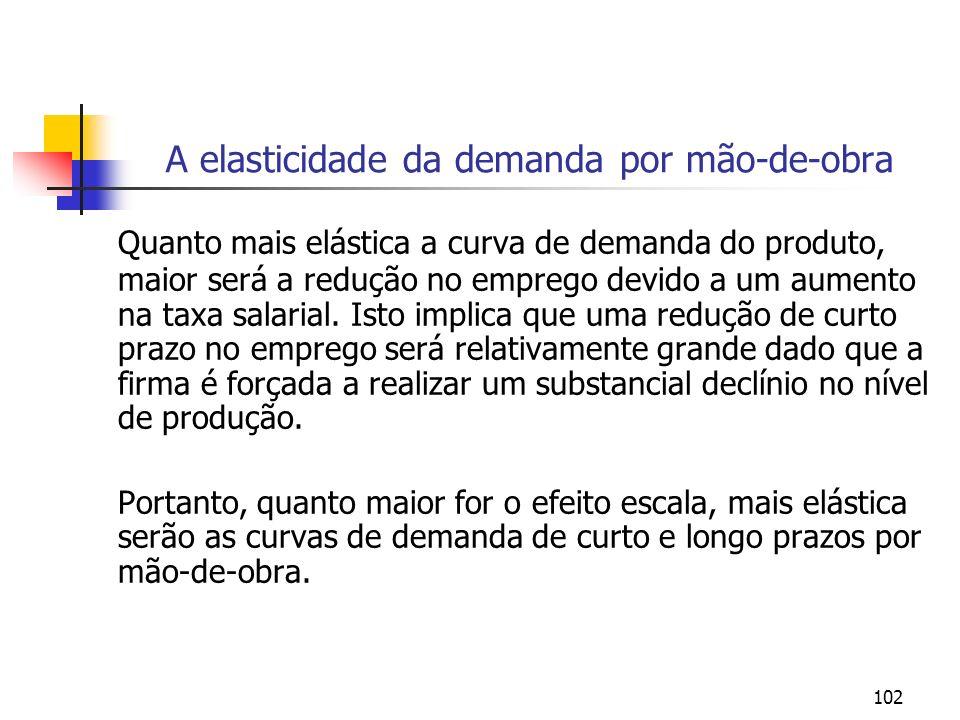 102 A elasticidade da demanda por mão-de-obra Quanto mais elástica a curva de demanda do produto, maior será a redução no emprego devido a um aumento