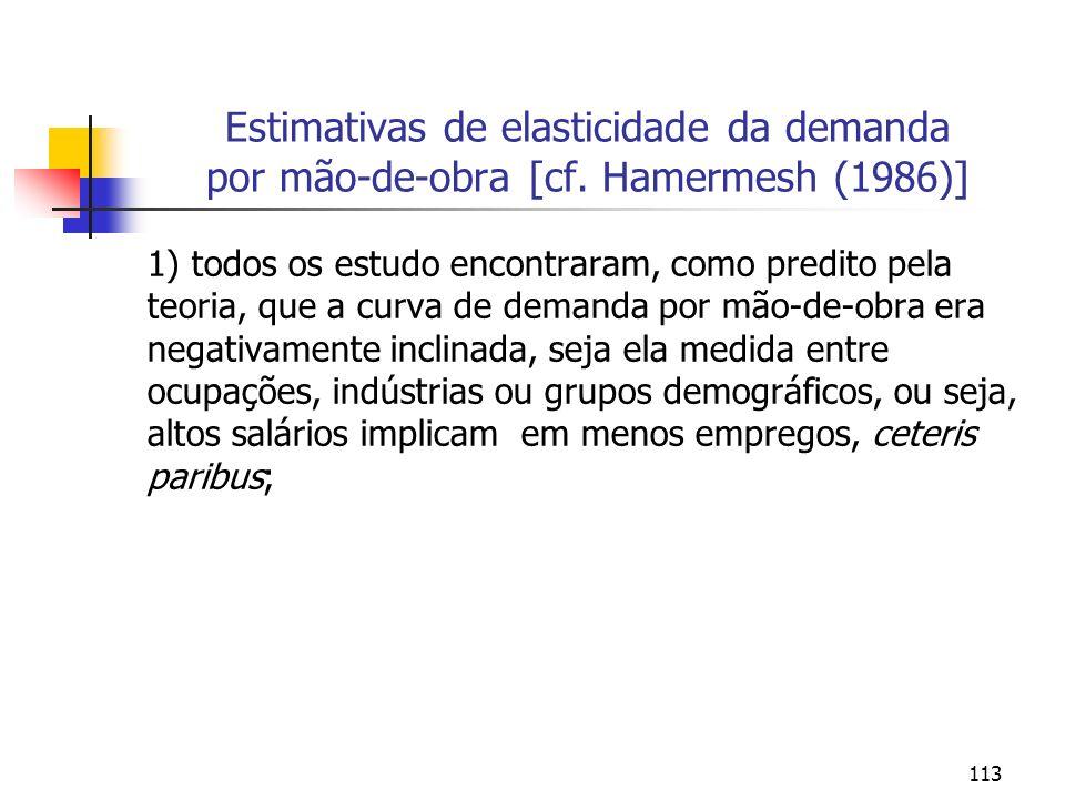 113 Estimativas de elasticidade da demanda por mão-de-obra [cf. Hamermesh (1986)] 1) todos os estudo encontraram, como predito pela teoria, que a curv