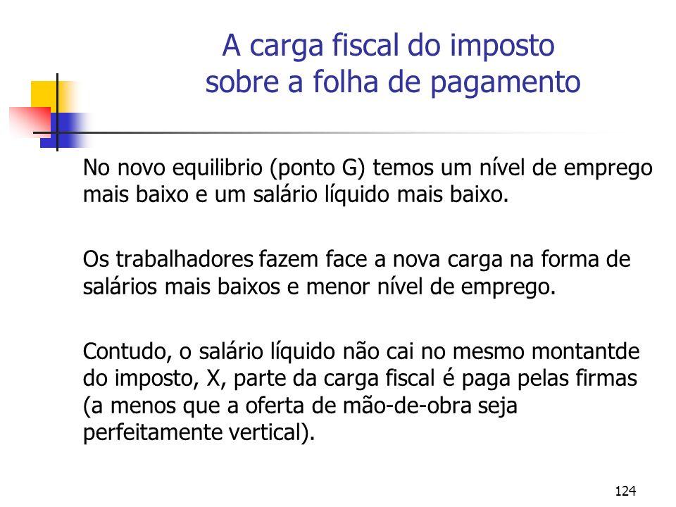 124 A carga fiscal do imposto sobre a folha de pagamento No novo equilibrio (ponto G) temos um nível de emprego mais baixo e um salário líquido mais b