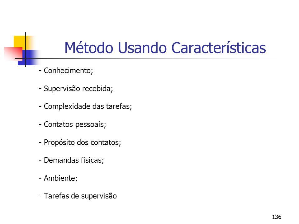 136 Método Usando Características - Conhecimento; - Supervisão recebida; - Complexidade das tarefas; - Contatos pessoais; - Propósito dos contatos; -